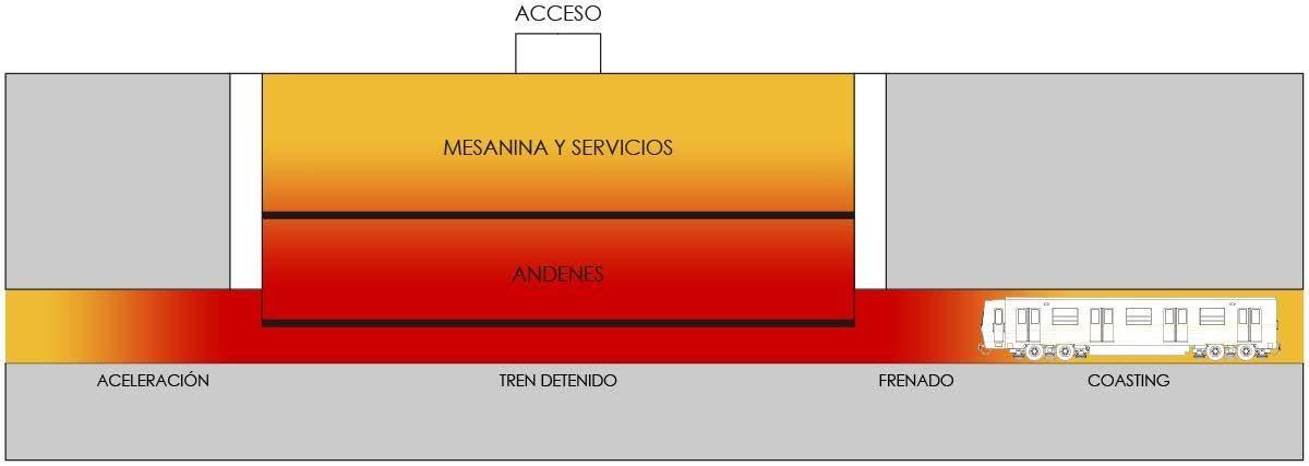 Page 18 of OASIS URBANO: UNA PROPUESTA DE ACONDICIONAMIENTO TÉRMICO PARA EL METRO DE SANTIAGO