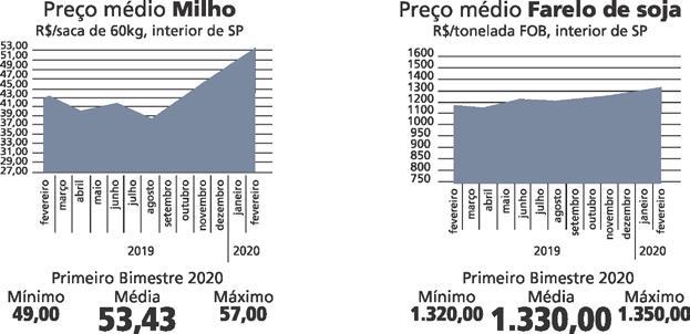 Page 36 of Matérias - Primas