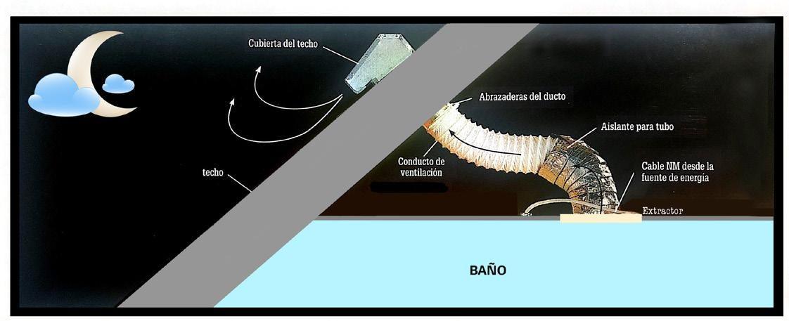 Page 22 of INSTALACIÓN DE RESPIRADORES Y EXTRACTORES PARA BAÑO