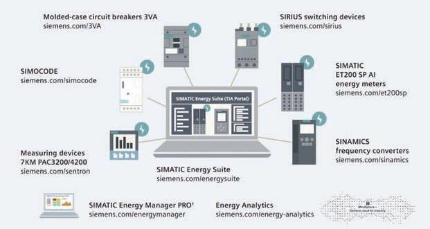 Page 62 of Siemens presenta el SIMATIC
