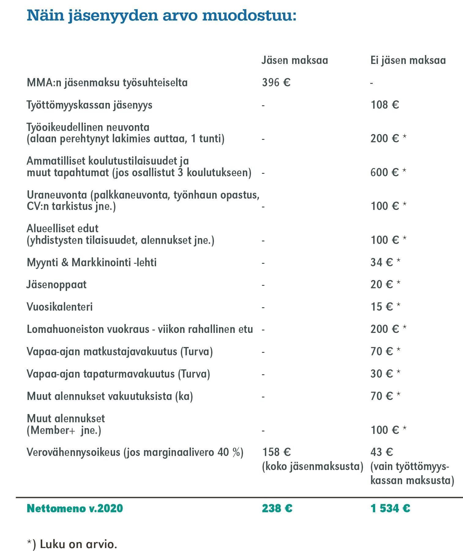 Page 10 of Petri Fagerström luottaa referenssimalliin