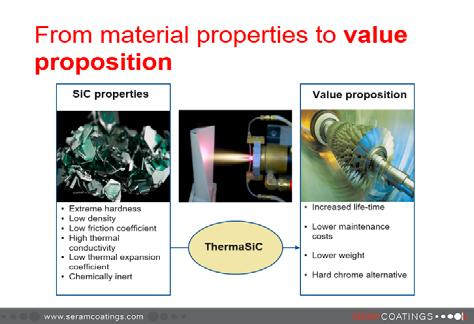 Page 16 of Additive Manufacturing III