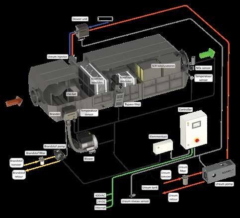 Page 22 of Xeamos wil grip op emissiereductie in binnenvaart verder vergroten