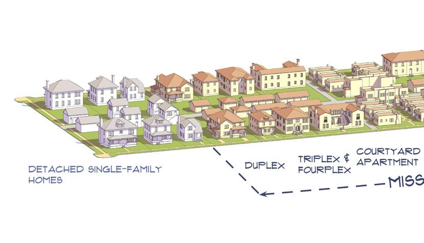 Page 14 of How to Ensure That Missing Middle Housing Is Not Missing From Your City's Policy, Planning, and Zoning