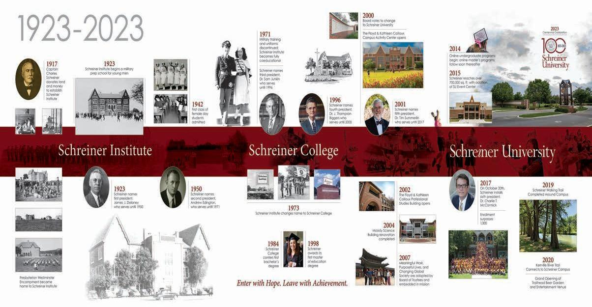 Page 6 of Celebrating the Centennial