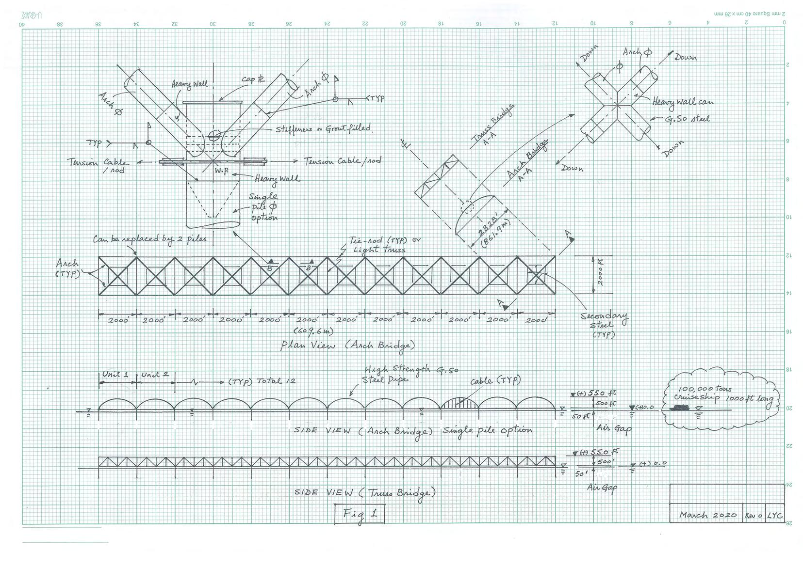 Page 14 of A realistic design option for large-scale renewable energy generation A simple structural concept is presented