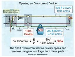 Page 7 of RES Technical Corner by Brett Eliasz, RES Director
