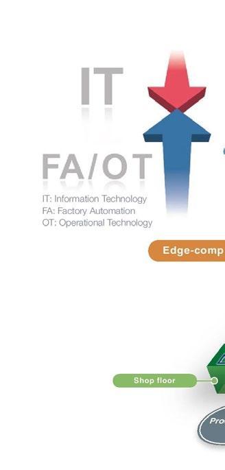 Page 6 of IIoT IN DER PRODUKTION: EUROPA FÜHRT