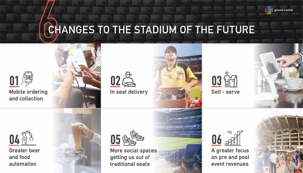 Page 26 of Reshaping the Stadium of the Future