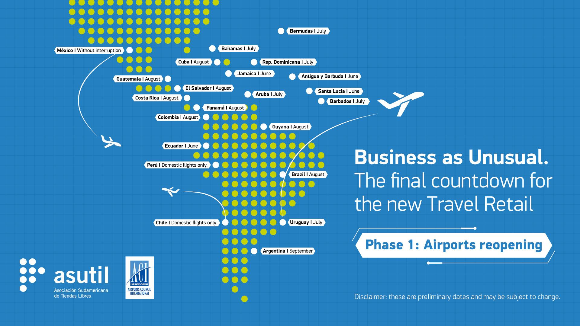 Page 37 of LatAm's annual passenger traffic