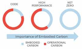 Page 28 of Turning our Attention to Embodied Carbon in both New and Existing Buildings
