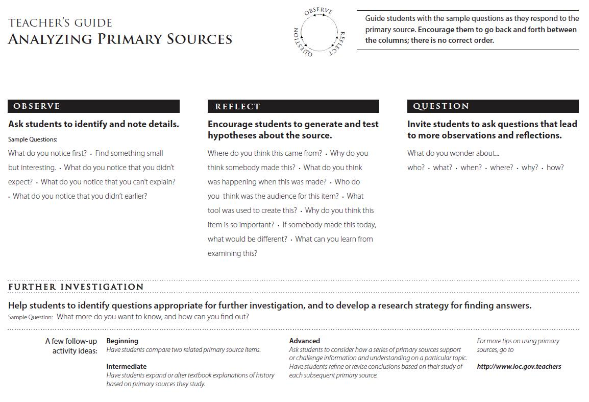 Page 24 of Primary Source Analysis Tool