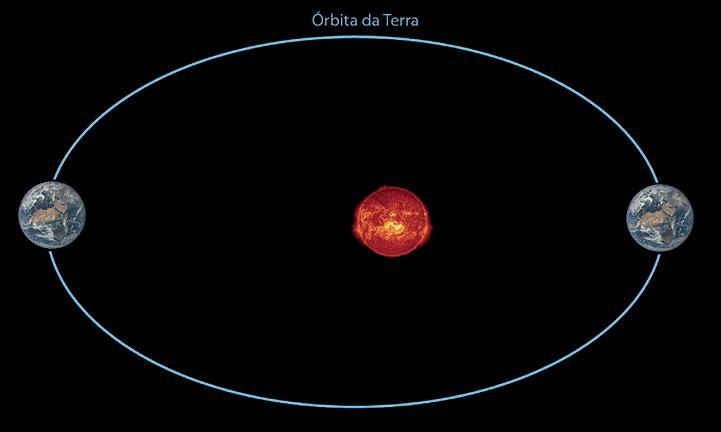 Page 32 of Turismo na órbita da Terra