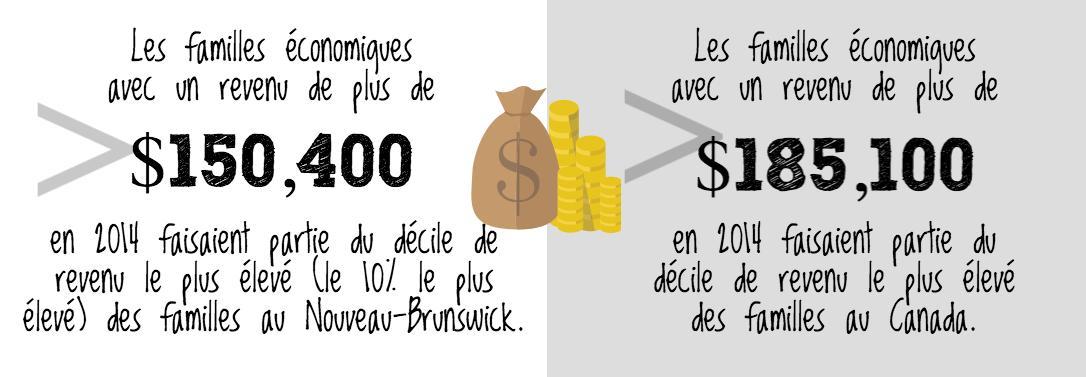 Page 10 of L'inégalité