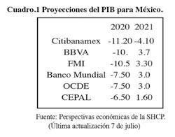 Page 30 of Efectos del Covid-19 sobre la Economía Mexicana