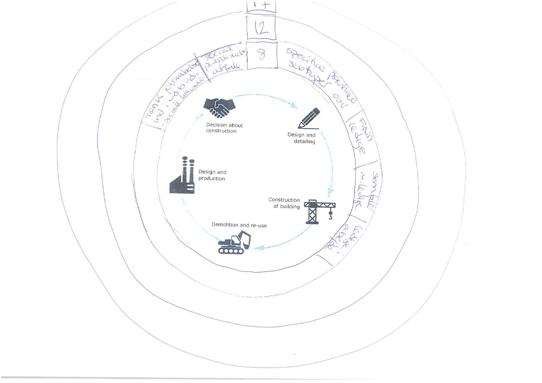 Page 13 of Collaboration: SDGs in the building industry