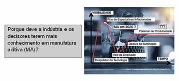 Page 8 of Manufatura Aditiva: progressos e desafios