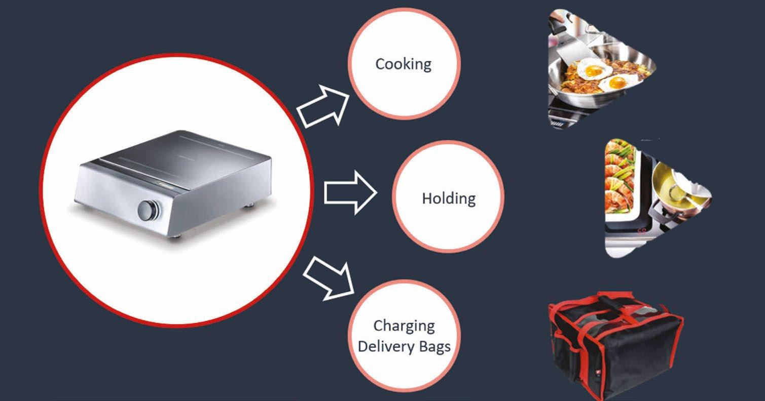 Page 23 of Welbilt UK - innovative 'Cook, Hold and Deliver' solution