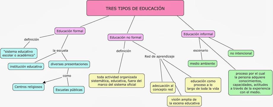 Page 8 of La educación continuada y los retos de la Universidad en el siglo XXI Dayanis Vannesa Contreras D. Carlos Arturo Gamboa B