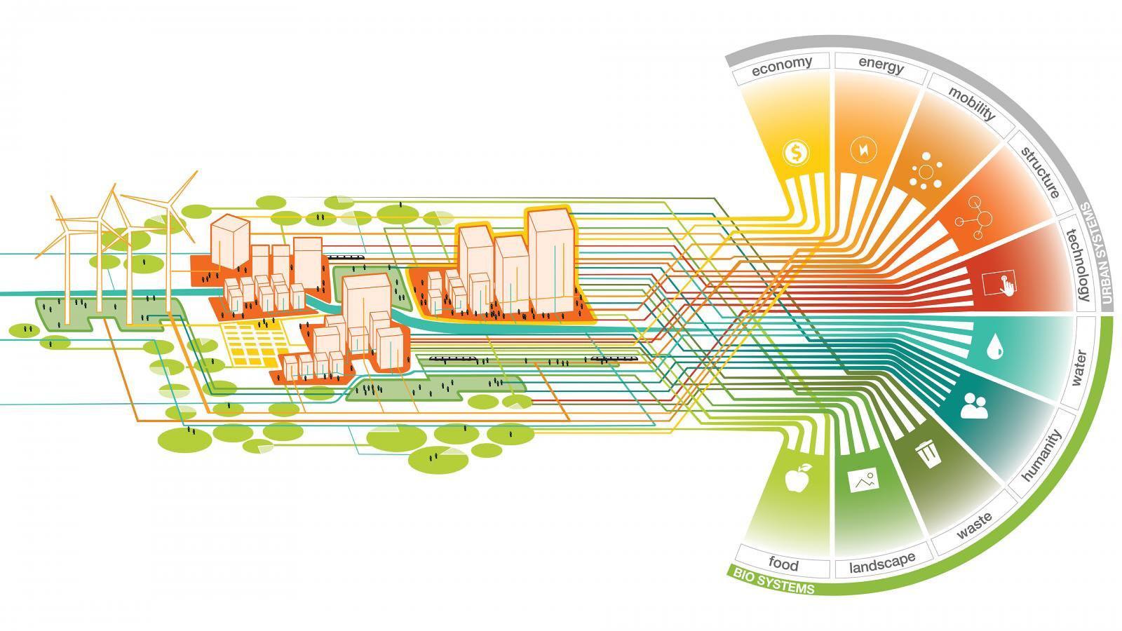 Page 38 of Post-COVID-19: a bio urban future