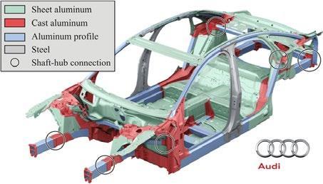 Page 8 of BrDDRG Tesla Quer Revolucionar a Manufatura e Carrocerias automotivas