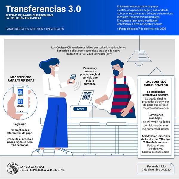 Page 32 of El BCRA aprueba un programa 3.0 para transferencias