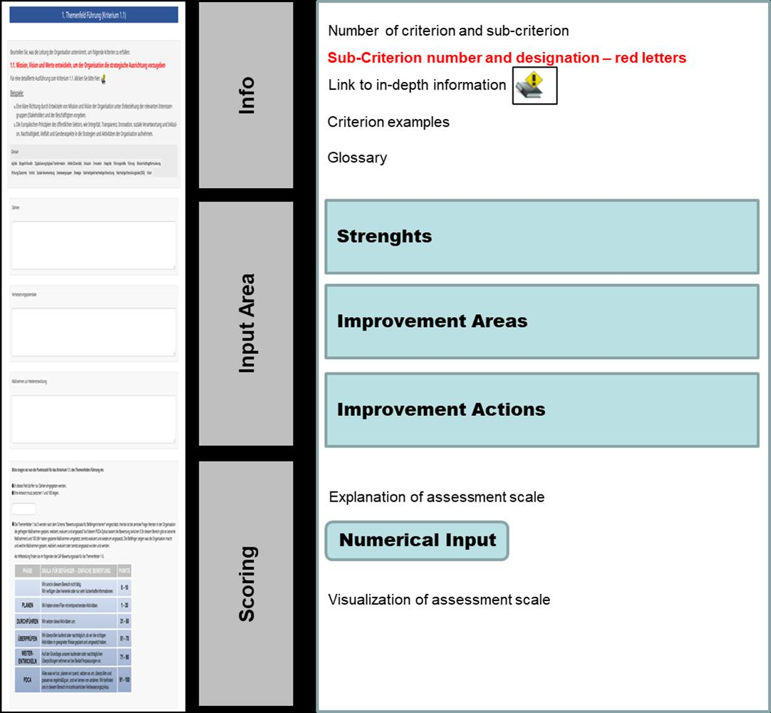 Page 6 of 3 Structure of the CAF assessment