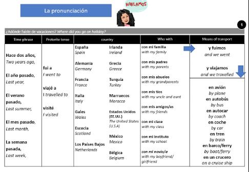 Page 20 of Maximising Foreign Language Learning