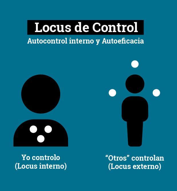 Page 32 of Control interno o control externo