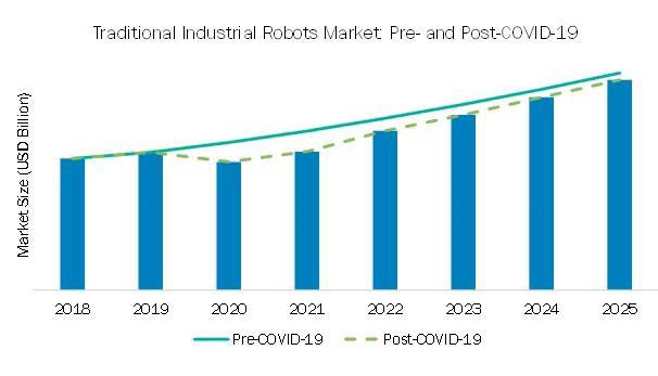 Page 34 of World Robotics 2020