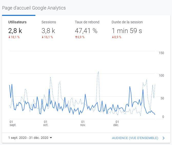 Page 158 of Google Analytics. Pàgina web