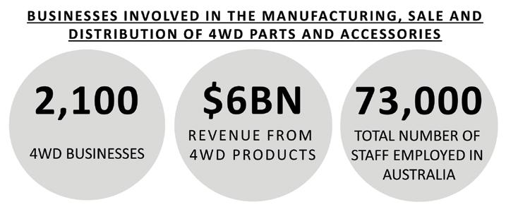 Page 12 of Australian 4WD Parts & Accessory Manufacturing