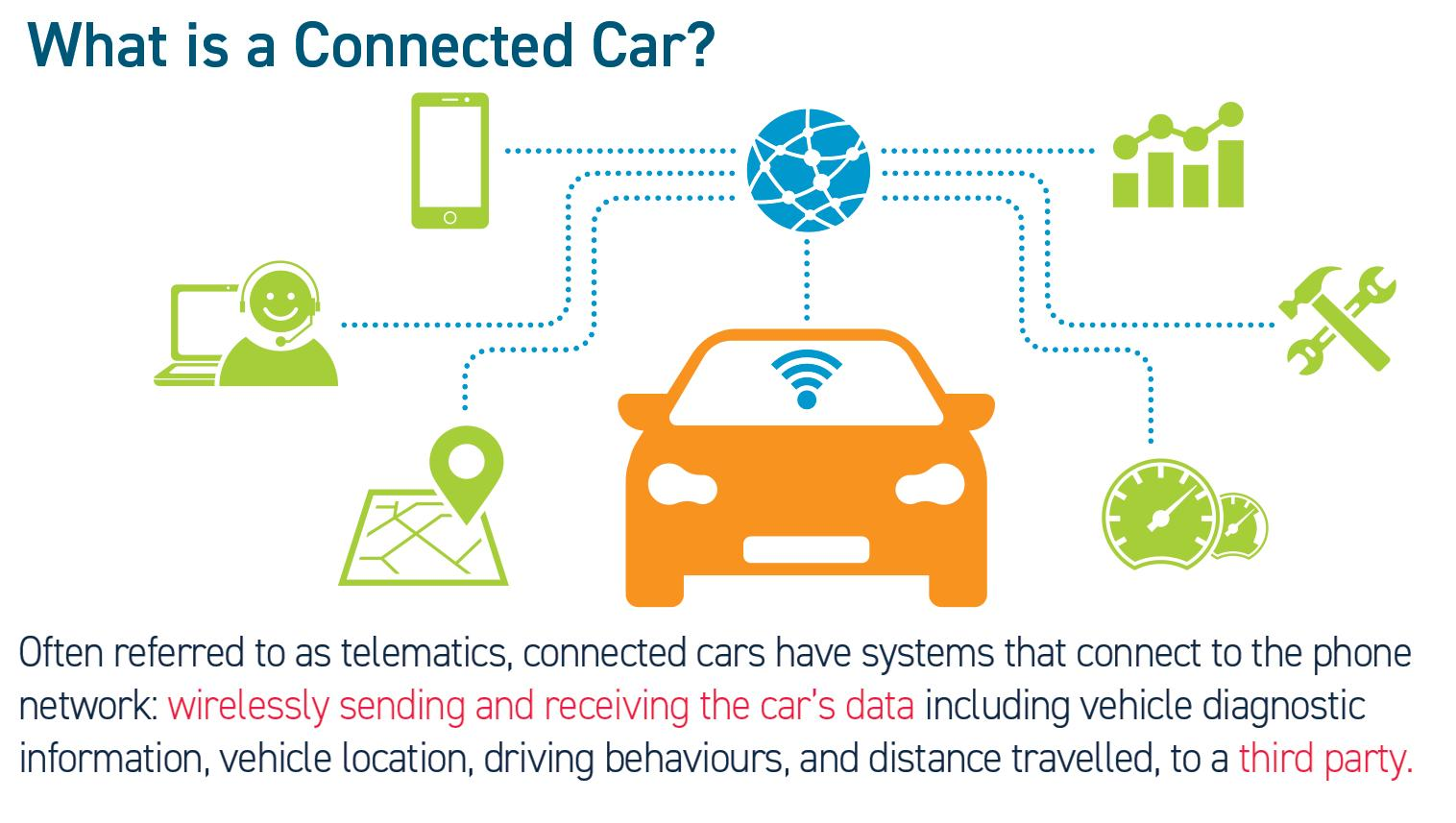Page 7 of AAAA says Government should act on 'hidden' telematics