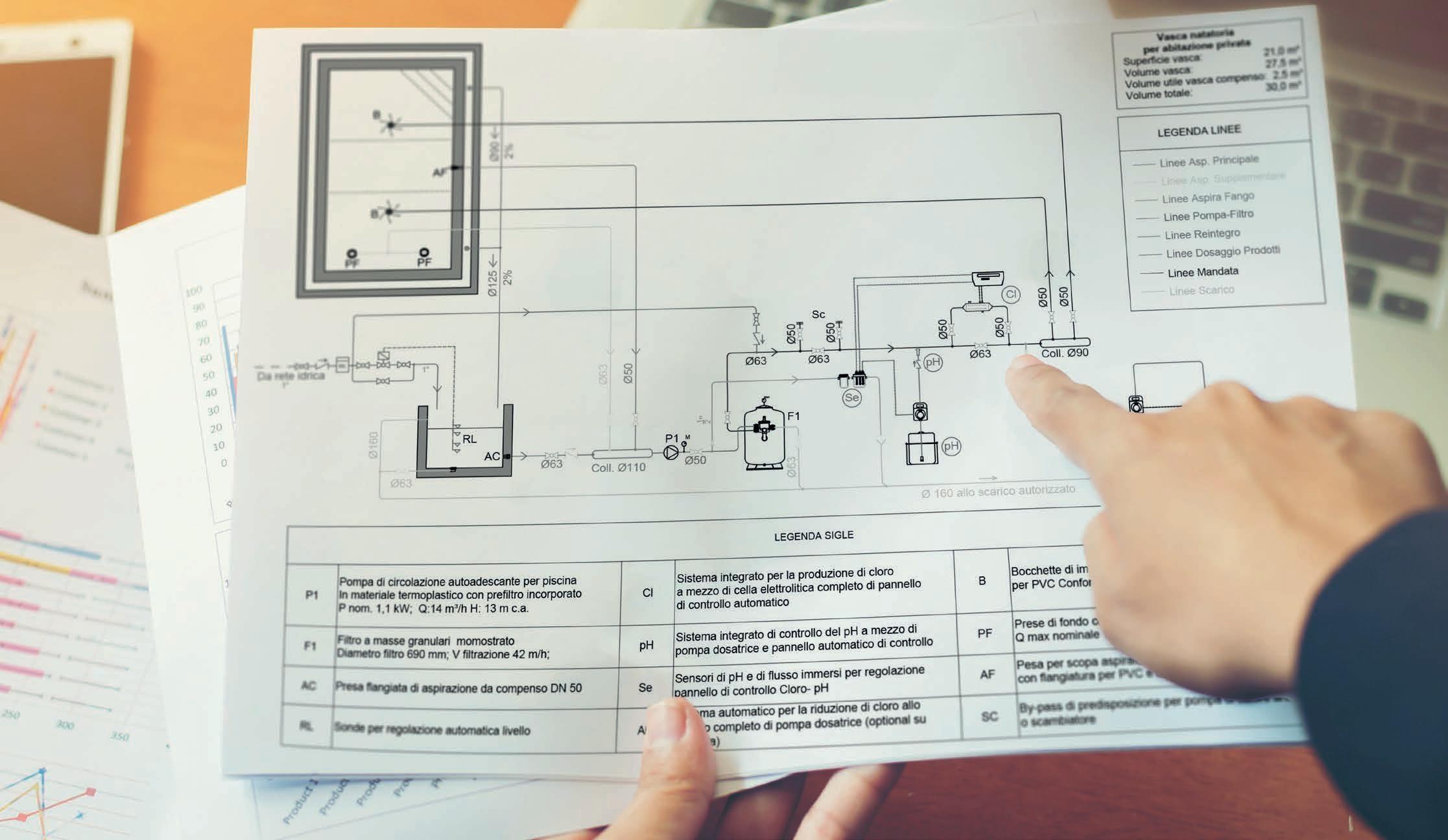 Page 24 of Come si disegna lo schema funzionale di un impianto