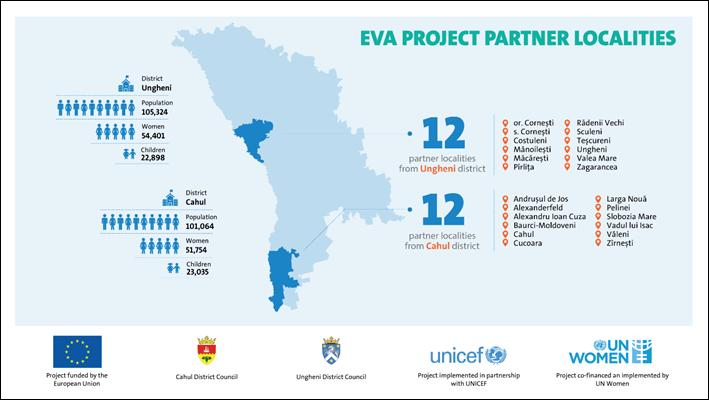Page 23 of Promotion of European gender equality practices in 24 localities in Cahul and Ungheni districts
