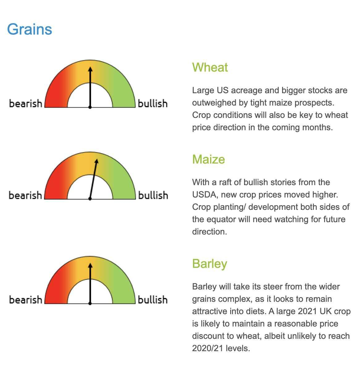 Page 32 of Grain