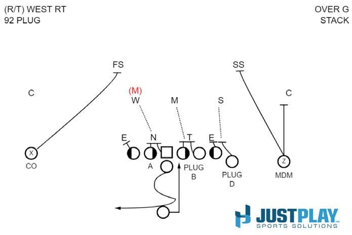 Page 42 of Chalk Talk: Offense