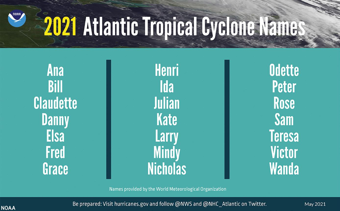 Page 26 of Hurricane Season