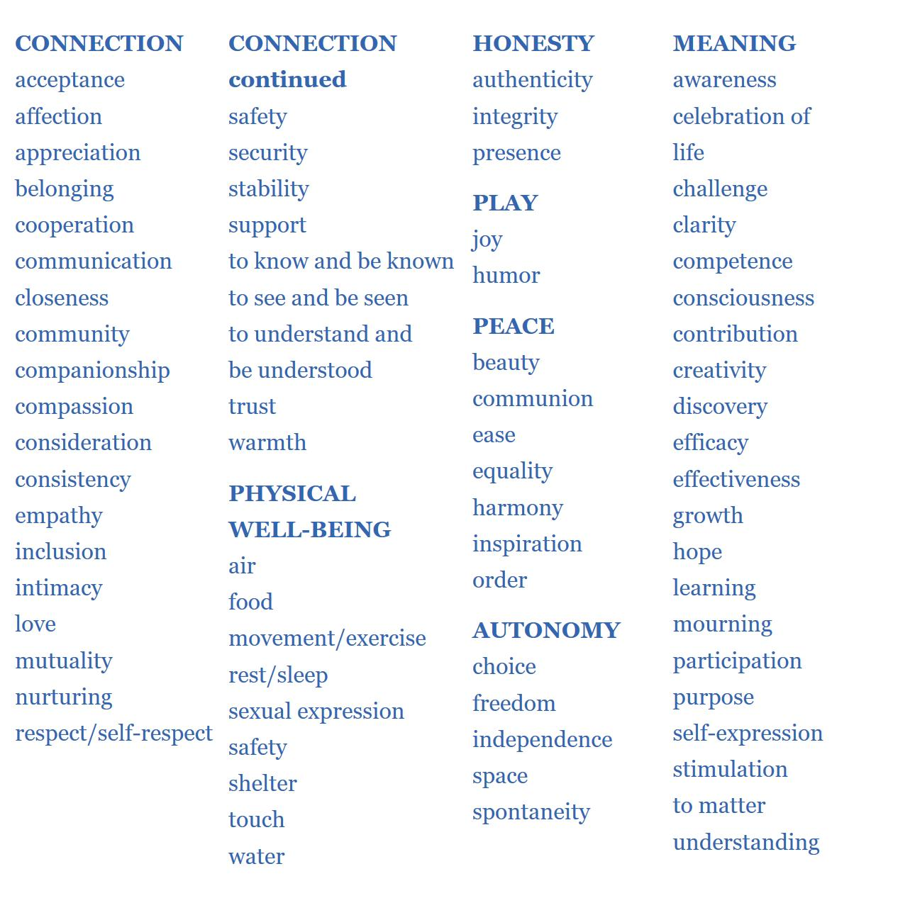 Page 36 of Nonviolent Communication by Kangs