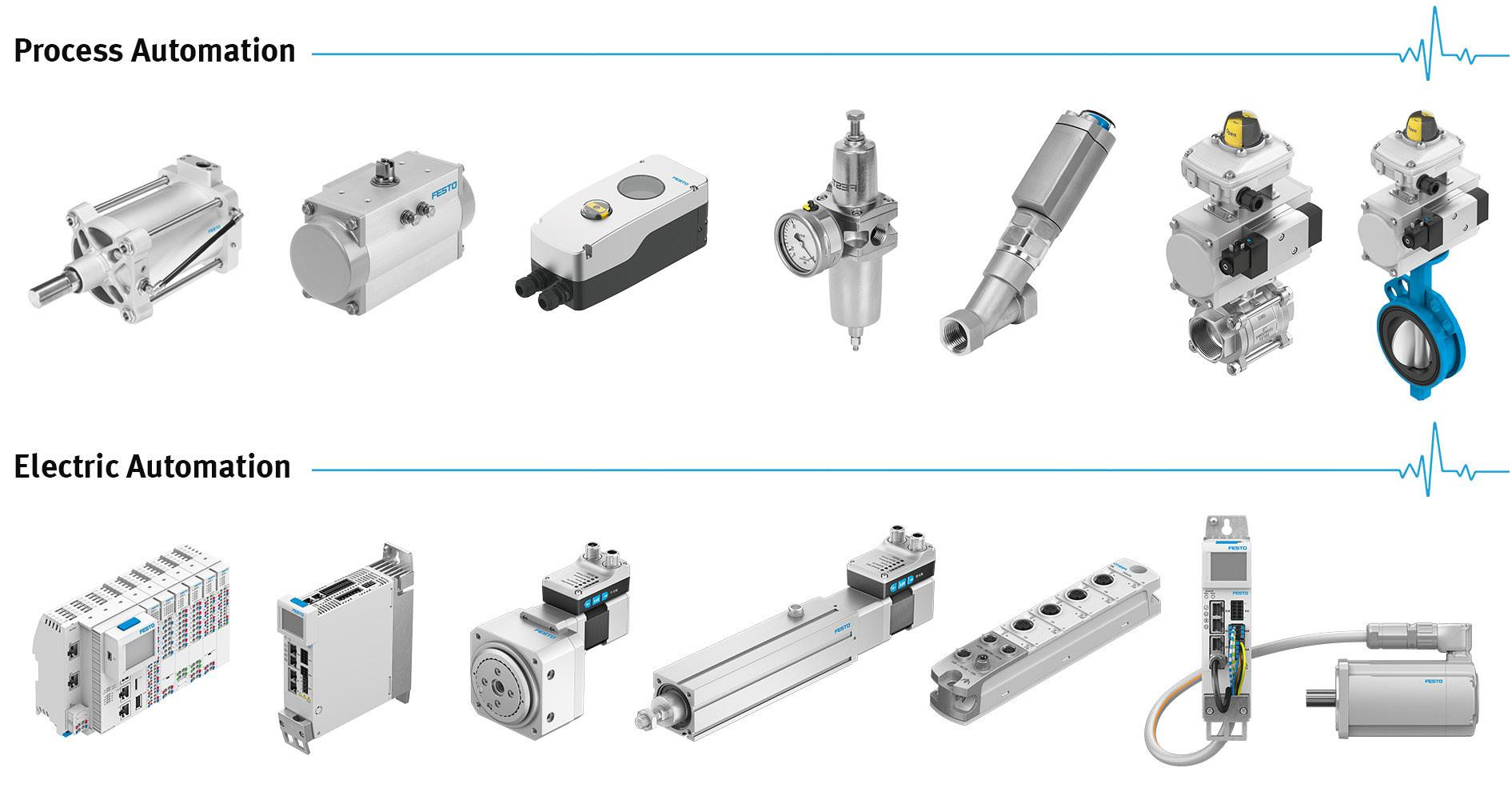 Page 18 of Festo at the heart of absolute automation thanks to its intuitive industry solutions