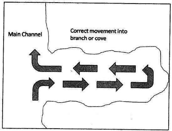 Page 30 of E. Watercraft Rules