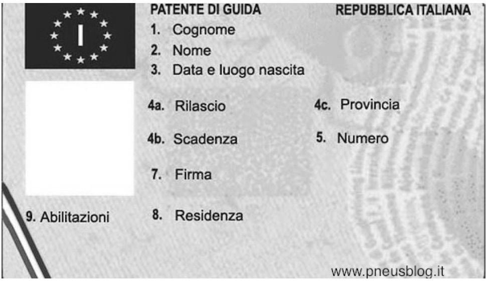 Page 144 of PATENTE DI GUIDA E PATENTI SPECIALI