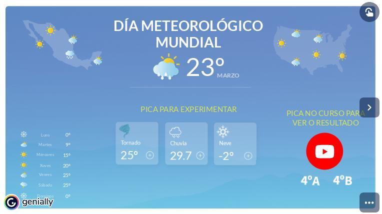 Page 29 of Día meteorolóxico mundial 23 de marzo