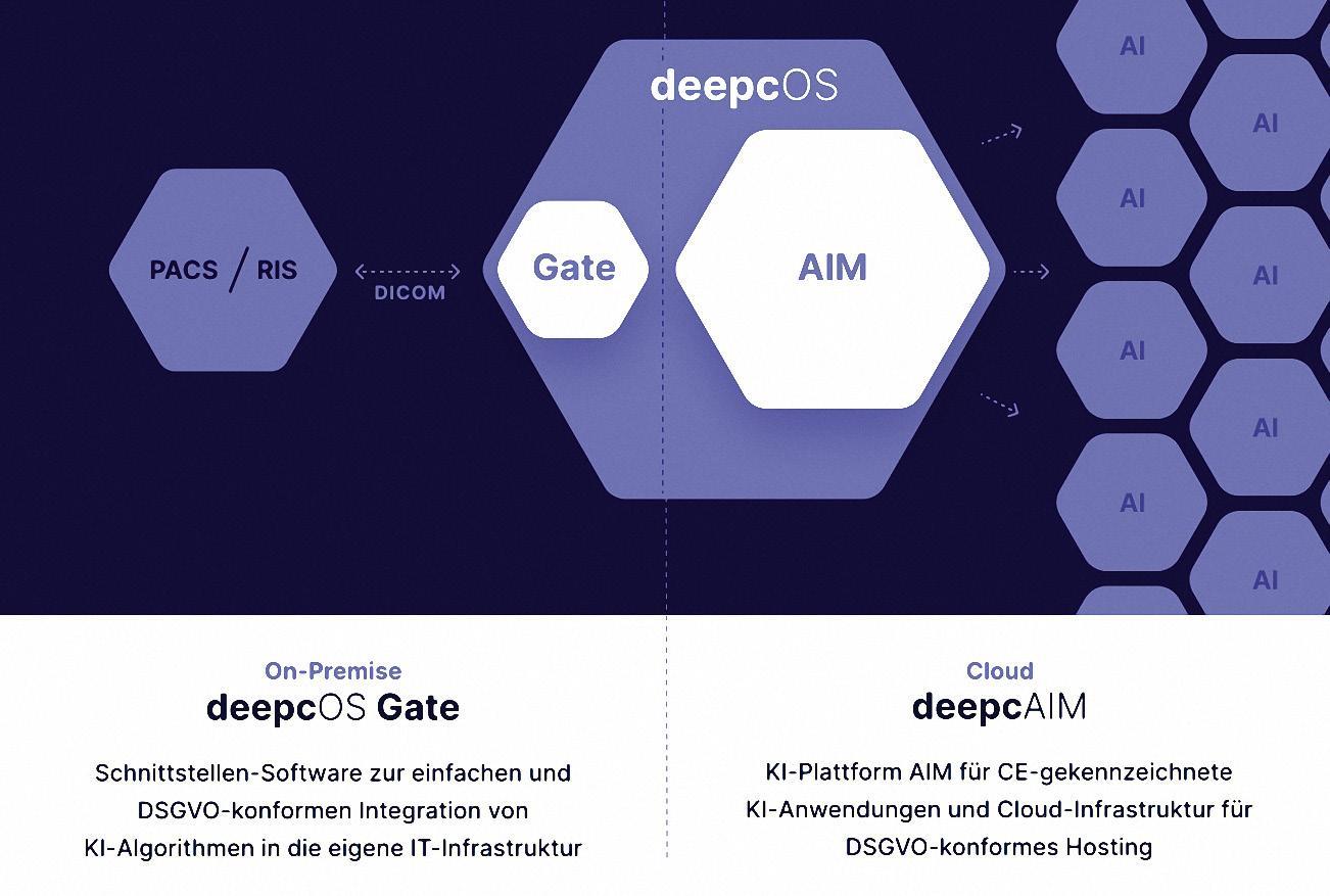 Page 64 of Eine digitale Plattform für zahlreiche Anwendungen