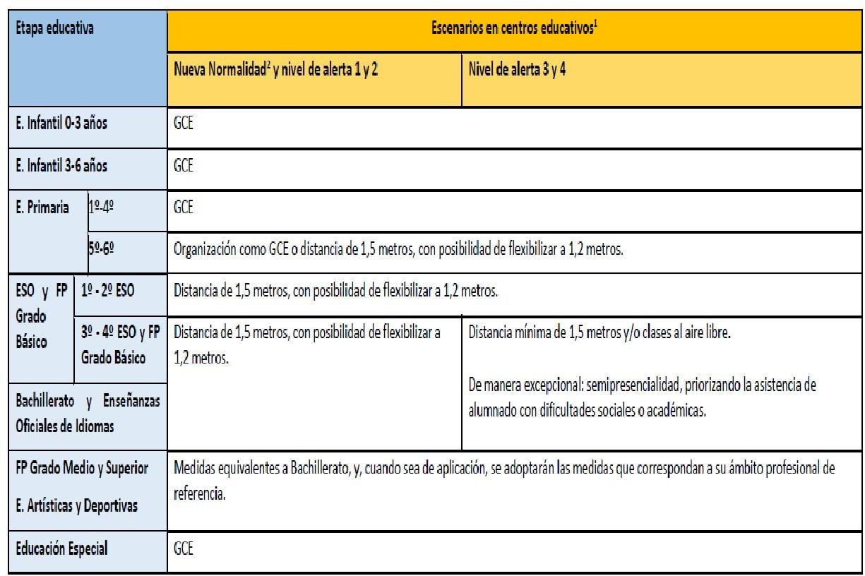Page 11 of DESPLAZAMIENTOS DEL ALUMNADO Y DEL PERSONAL DURANTE LA JORNADA LECTIVA