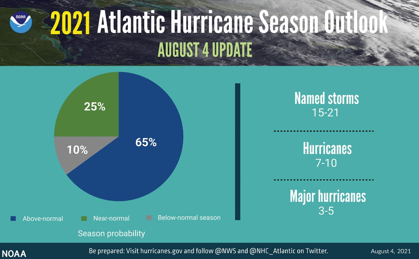 Page 32 of Hurricane Update