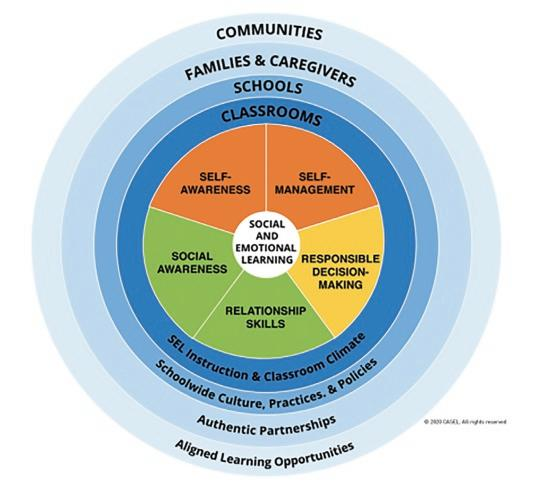 Page 40 of Social-Emotional Learning Through an Equity Lens - Shawna Longo