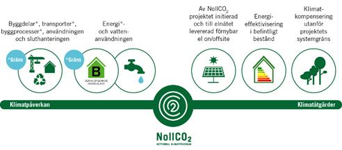 Page 15 of GreenBuilding – certifiering av energiprestanda