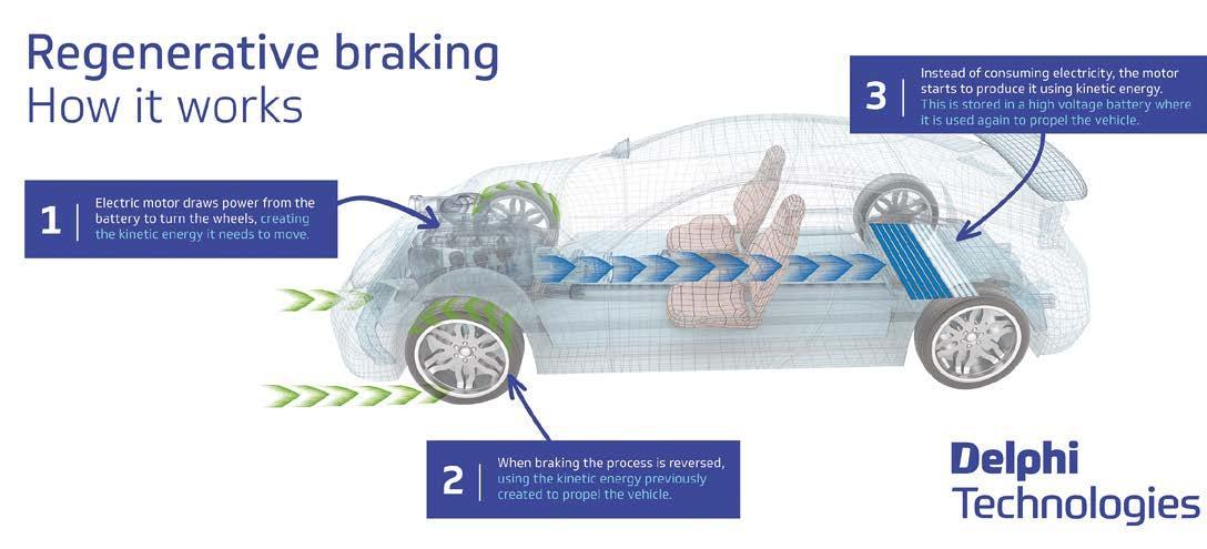 Page 28 of Regenerative braking explained