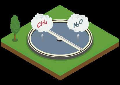 Page 34 of 3iEN tank reducerer metanudledning fra renseanlæg